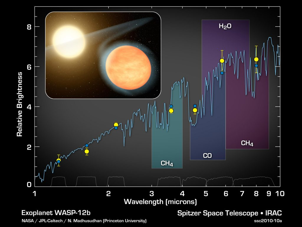 WASP-12b spectrum with an artist's concept.